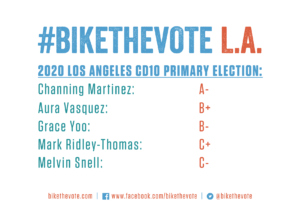 BTVLA 2020 CD10 Voter Guide